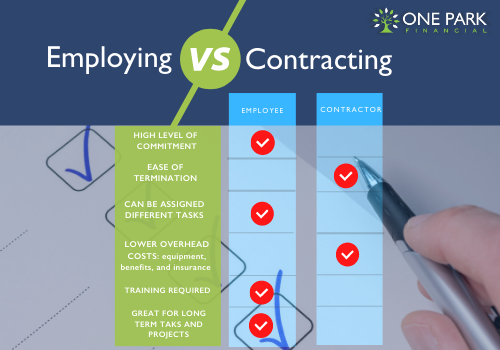 CONTRACTING VS EMPLOYING